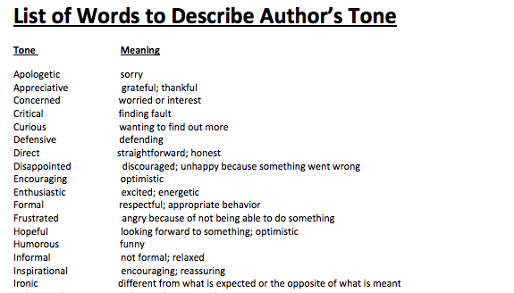 Describe essay tone