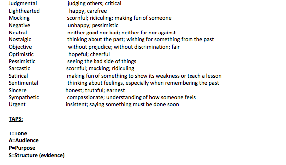 Words describe tone essay